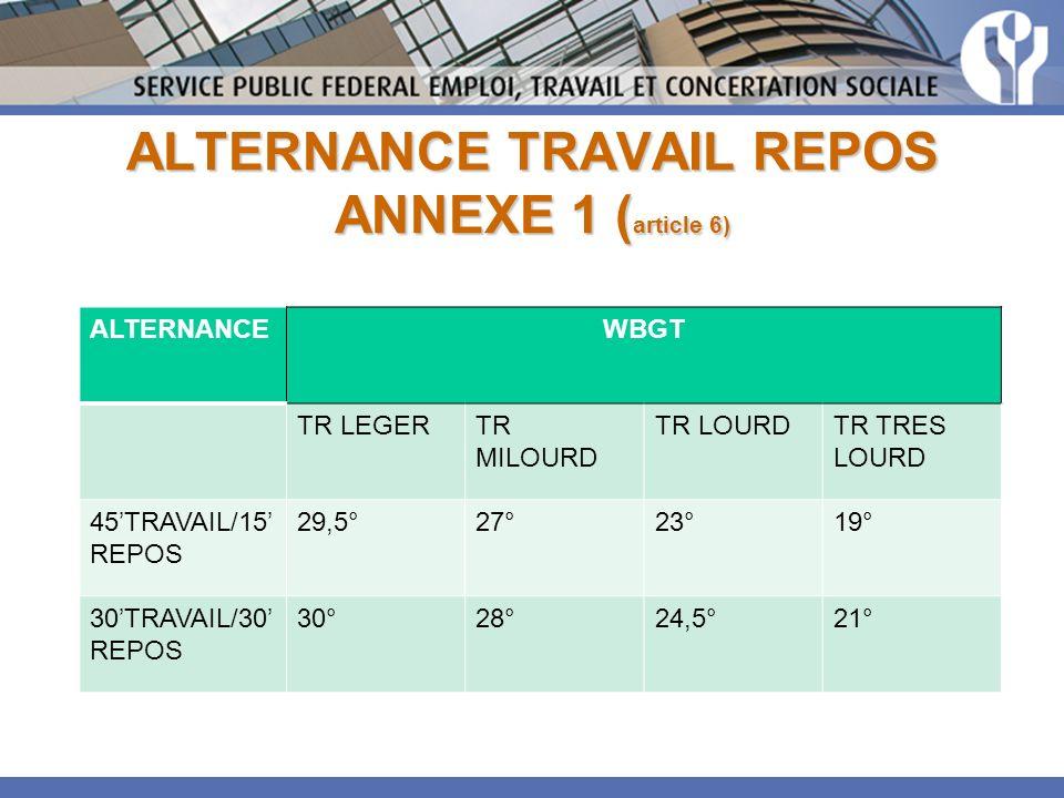 ALTERNANCE TRAVAIL REPOS ANNEXE 1 (article 6)