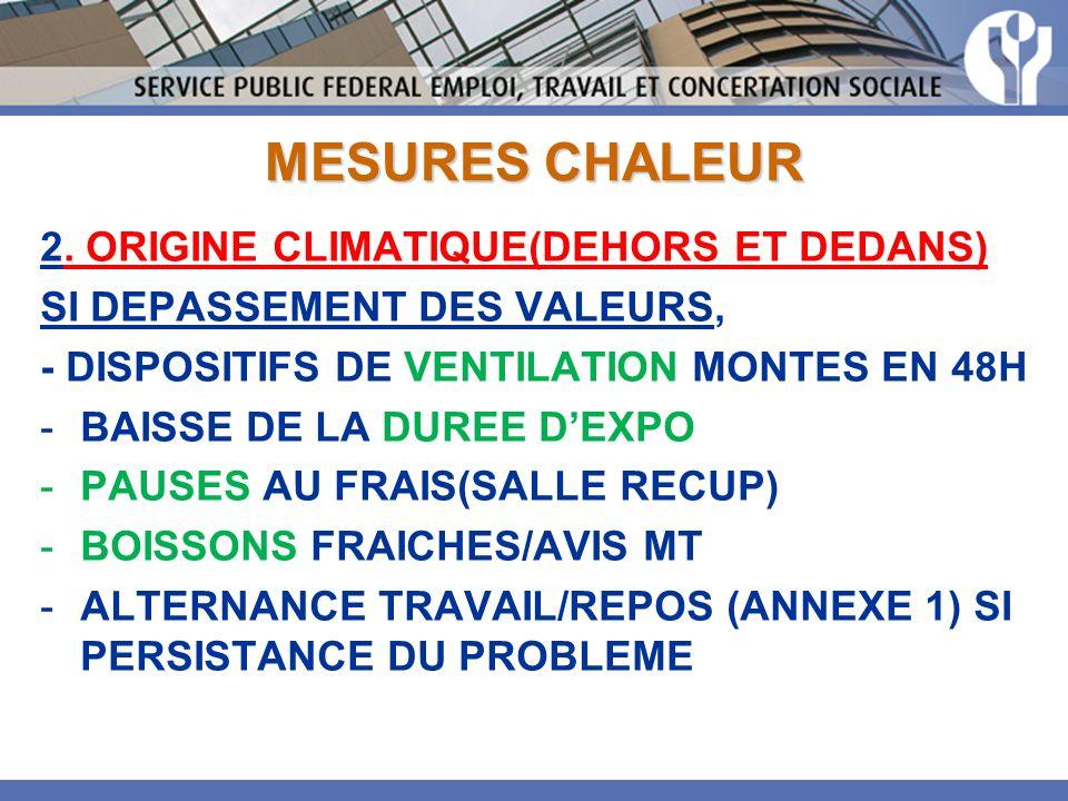 MESURES CHALEUR 2. ORIGINE CLIMATIQUE(DEHORS ET DEDANS)