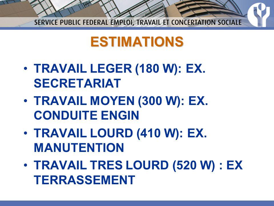 ESTIMATIONS TRAVAIL LEGER (180 W): EX. SECRETARIAT