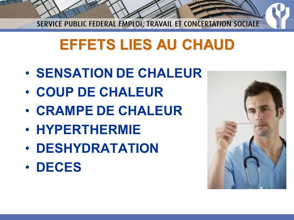 EFFETS LIES AU CHAUD SENSATION DE CHALEUR COUP DE CHALEUR