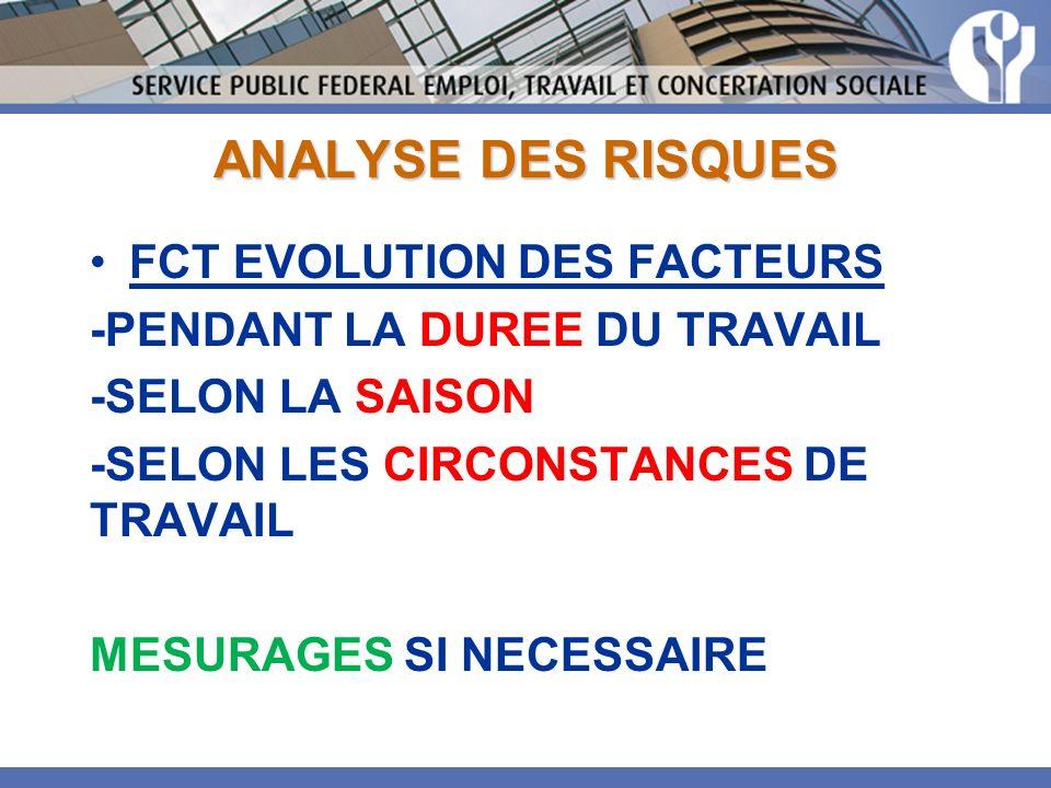 ANALYSE DES RISQUES FCT EVOLUTION DES FACTEURS