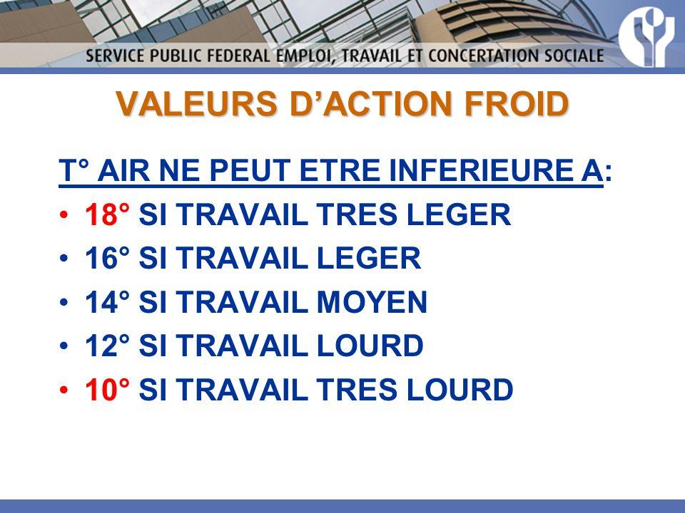 VALEURS D'ACTION FROID