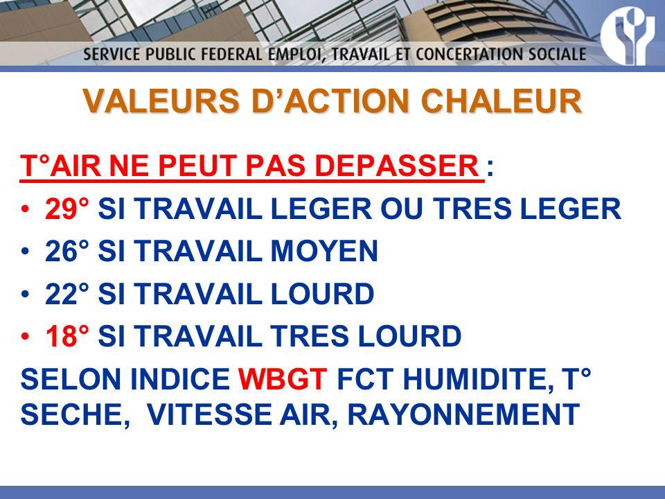 VALEURS D'ACTION CHALEUR