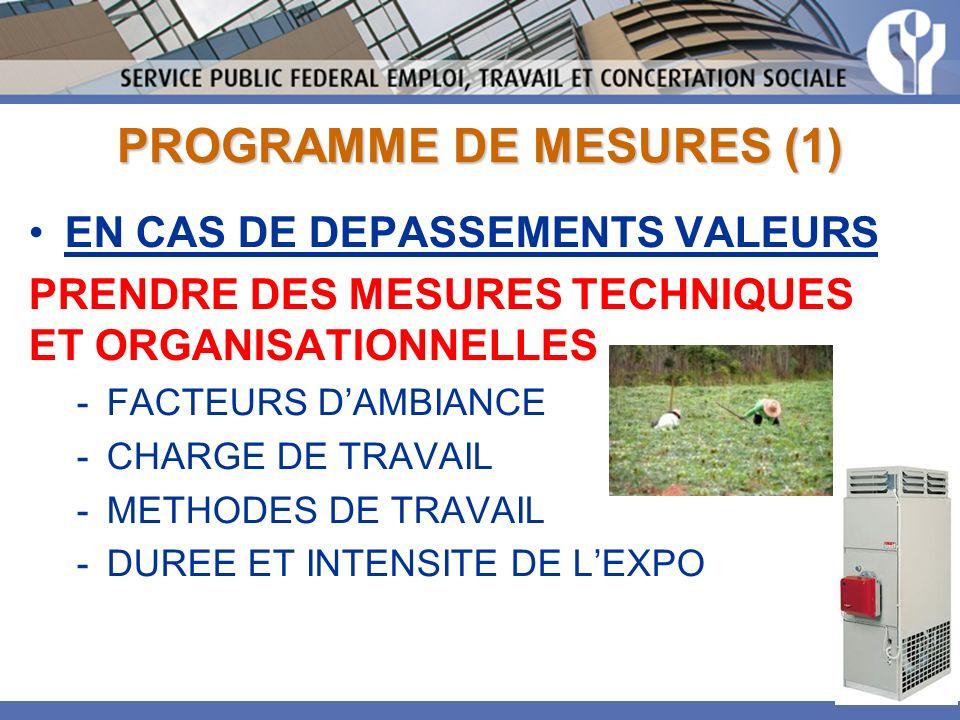PROGRAMME DE MESURES (1)