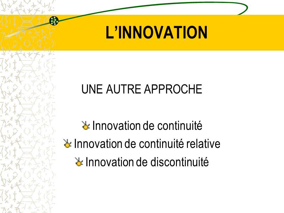 L'INNOVATION UNE AUTRE APPROCHE Innovation de continuité