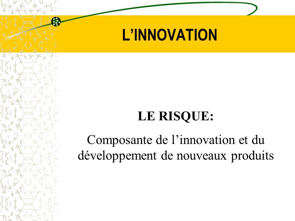 Composante de l'innovation et du développement de nouveaux produits
