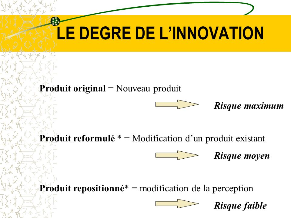 LE DEGRE DE L'INNOVATION