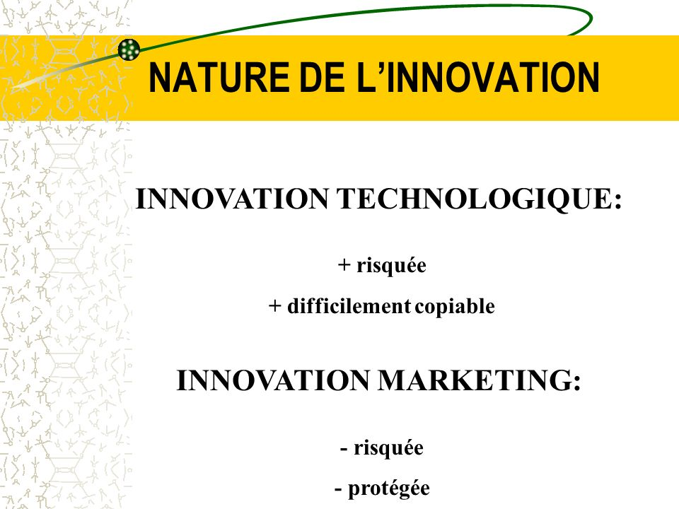 NATURE DE L'INNOVATION