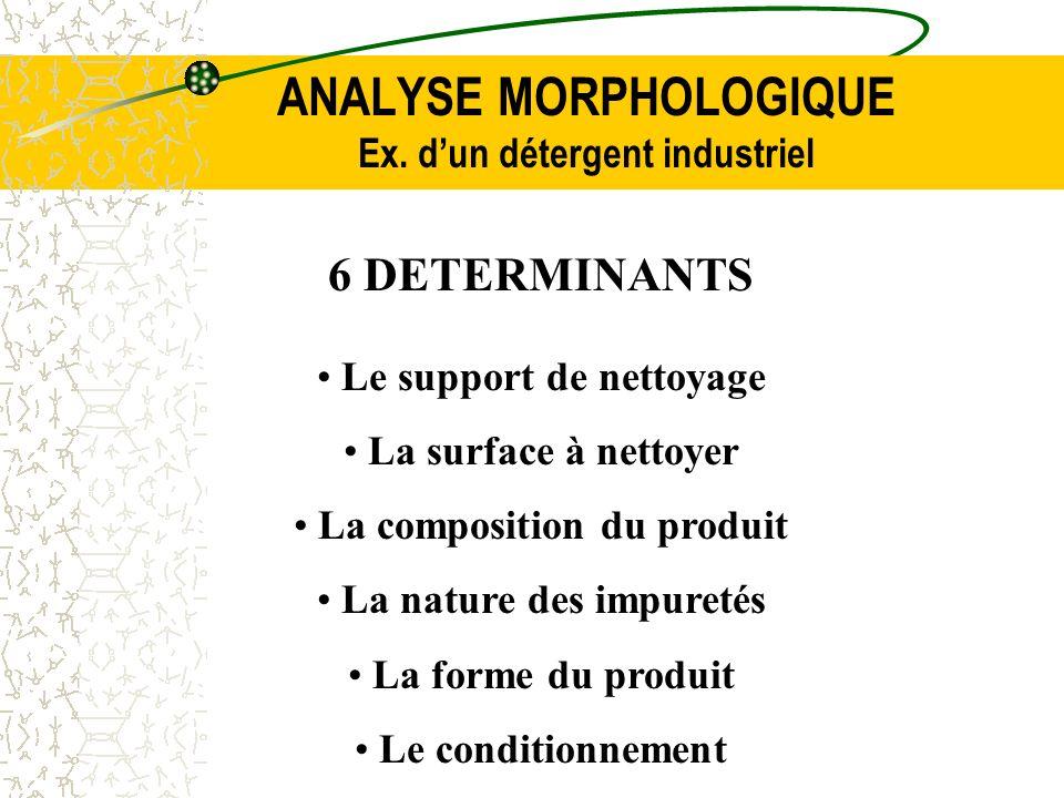 ANALYSE MORPHOLOGIQUE Ex. d'un détergent industriel