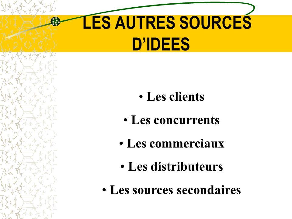 LES AUTRES SOURCES D'IDEES