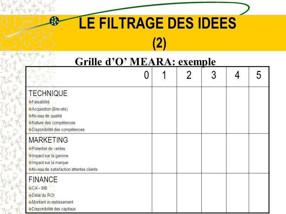 LE FILTRAGE DES IDEES (2)