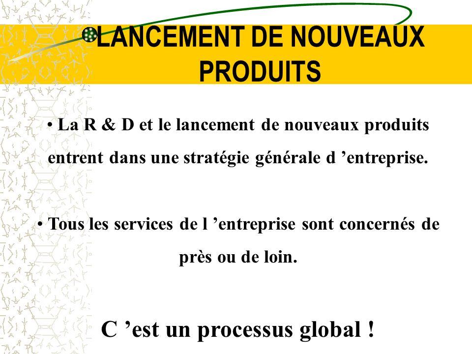 LANCEMENT DE NOUVEAUX PRODUITS
