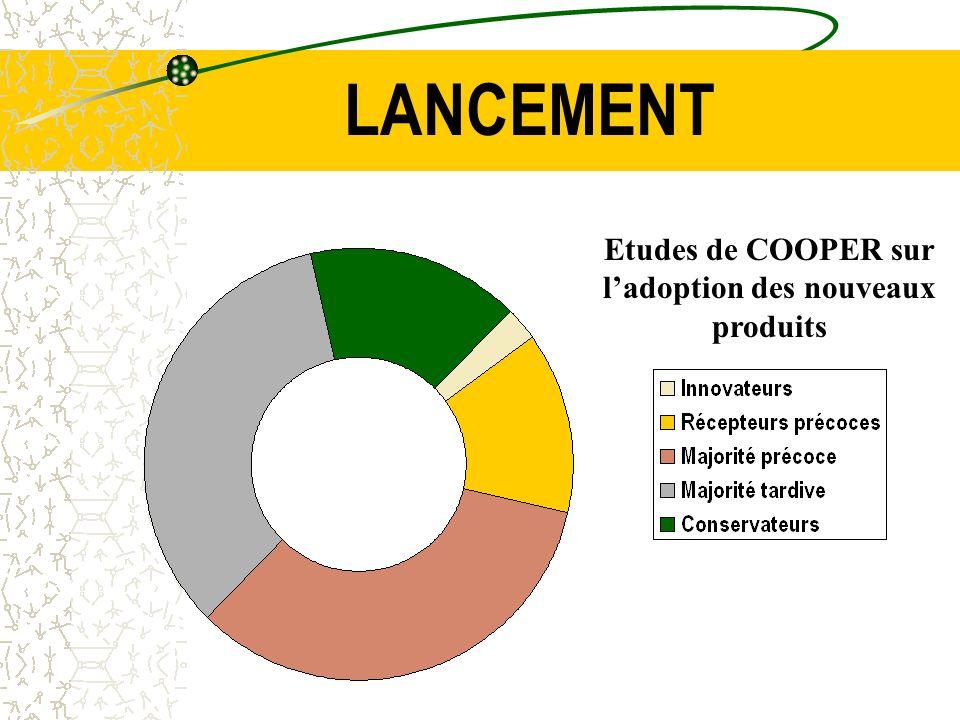 Etudes de COOPER sur l'adoption des nouveaux produits