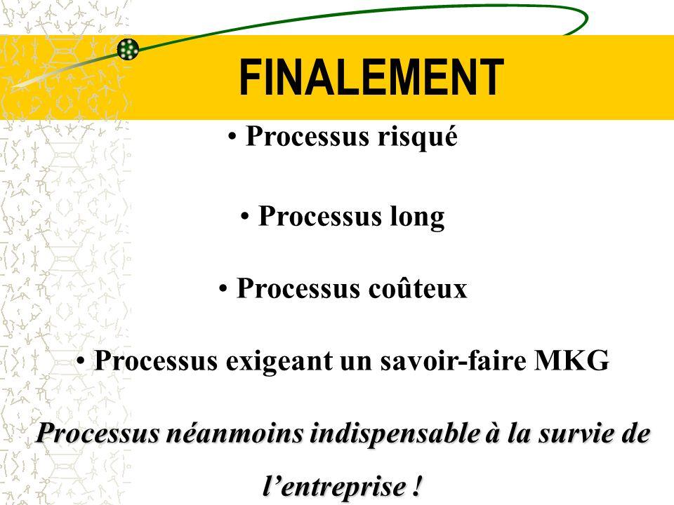 FINALEMENT Processus risqué Processus long Processus coûteux