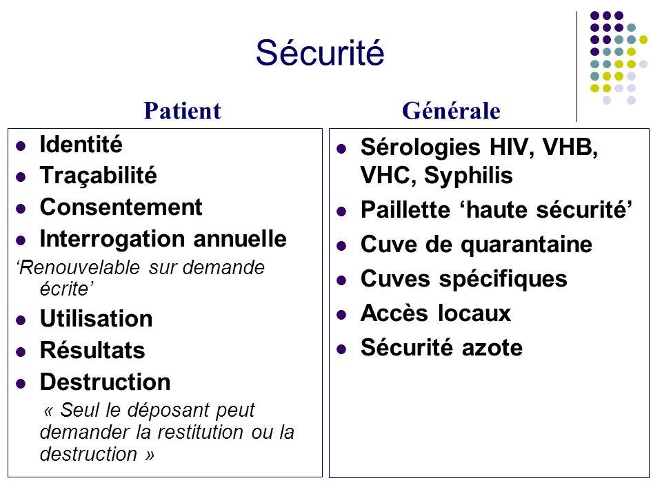 Sécurité Patient Générale Identité Traçabilité Consentement