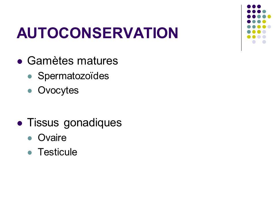 AUTOCONSERVATION Gamètes matures Tissus gonadiques Spermatozoïdes