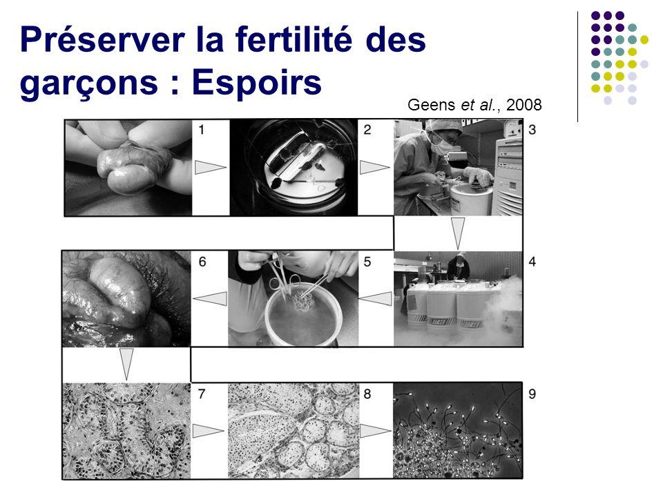 Préserver la fertilité des garçons : Espoirs