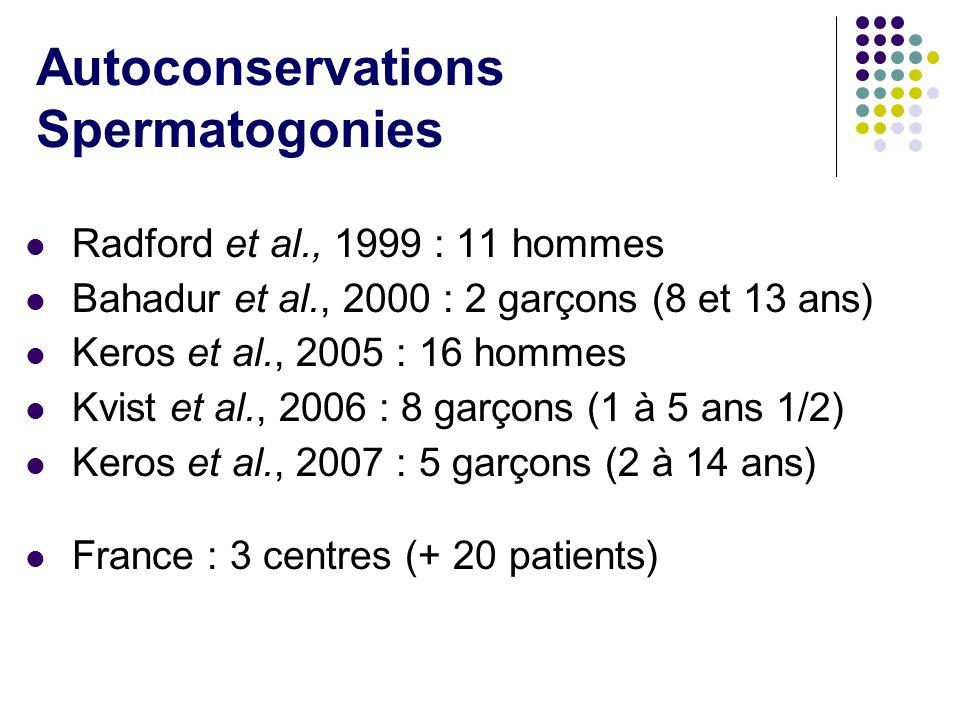 Autoconservations Spermatogonies