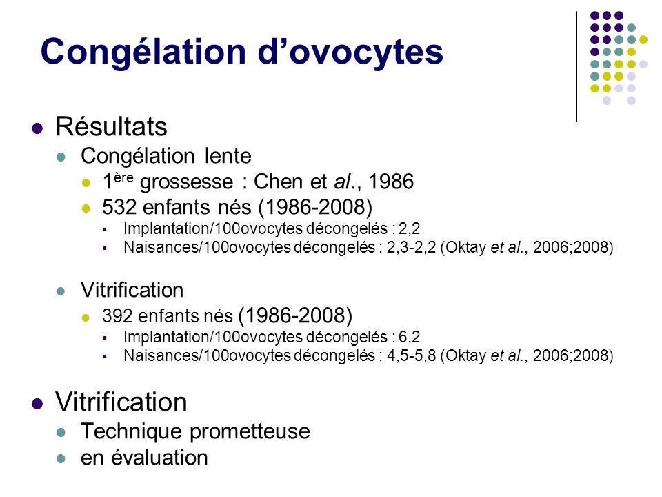 Congélation d'ovocytes