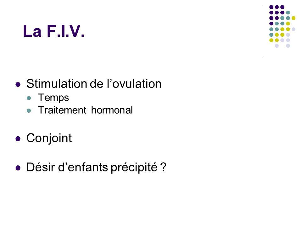 La F.I.V. Stimulation de l'ovulation Conjoint