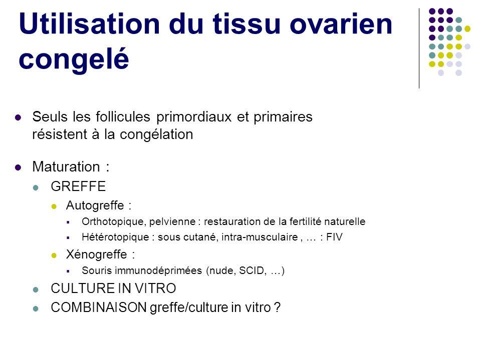 Utilisation du tissu ovarien congelé