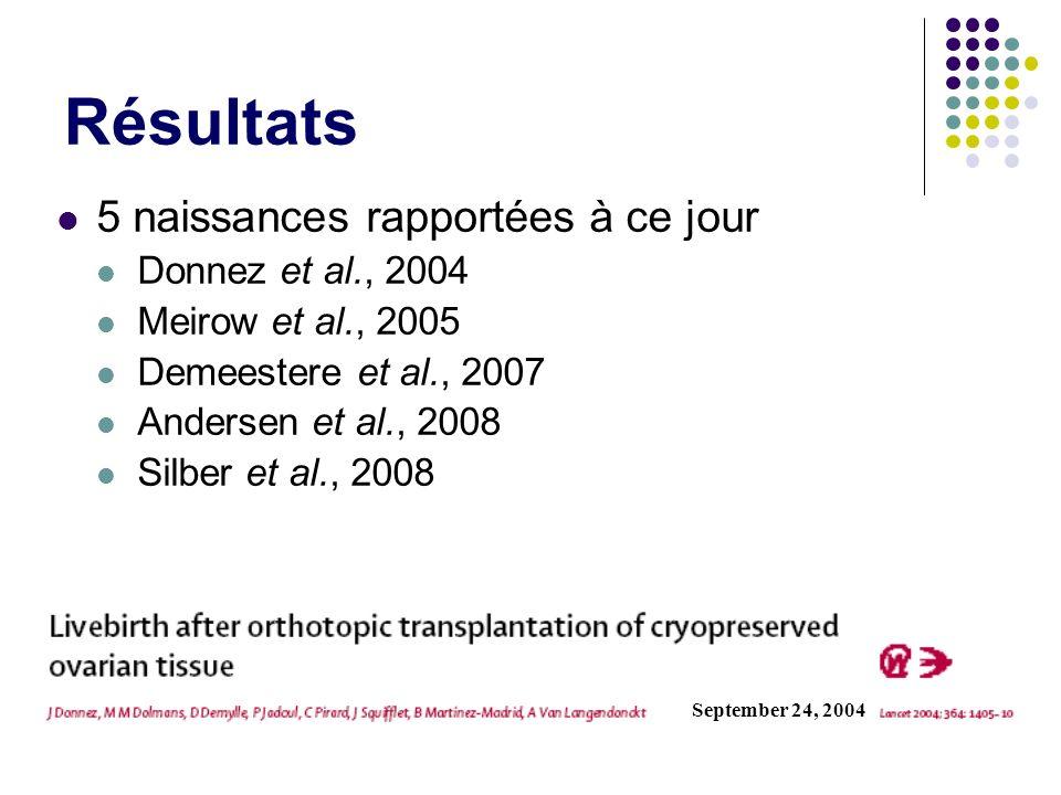 Résultats 5 naissances rapportées à ce jour Donnez et al., 2004