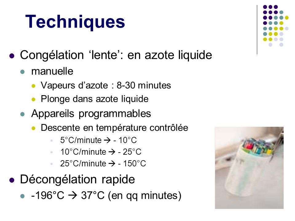 Techniques Congélation 'lente': en azote liquide Décongélation rapide