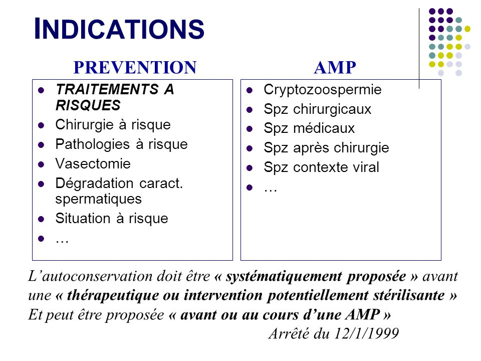INDICATIONS PREVENTION AMP