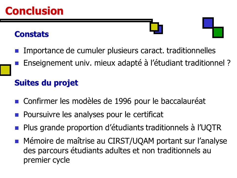 Conclusion Constats. Importance de cumuler plusieurs caract. traditionnelles. Enseignement univ. mieux adapté à l'étudiant traditionnel
