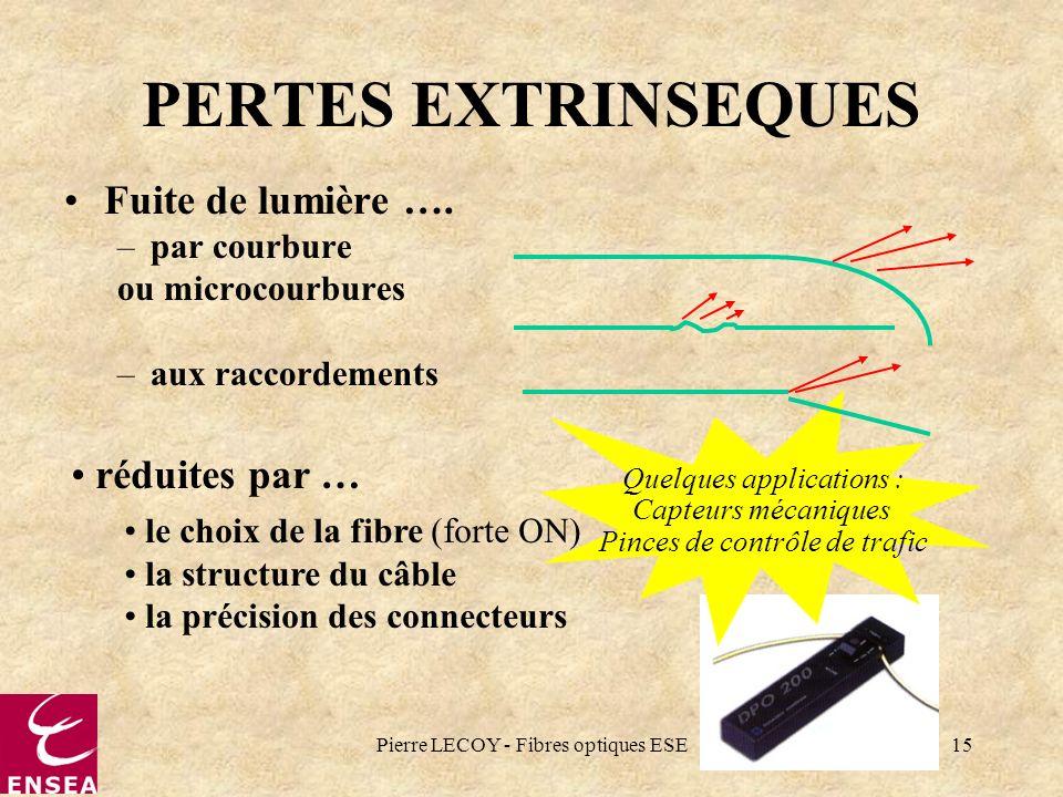 PERTES EXTRINSEQUES Fuite de lumière …. réduites par … par courbure