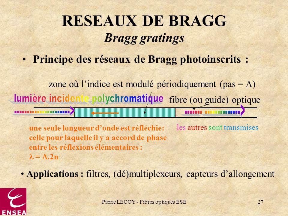 RESEAUX DE BRAGG Bragg gratings