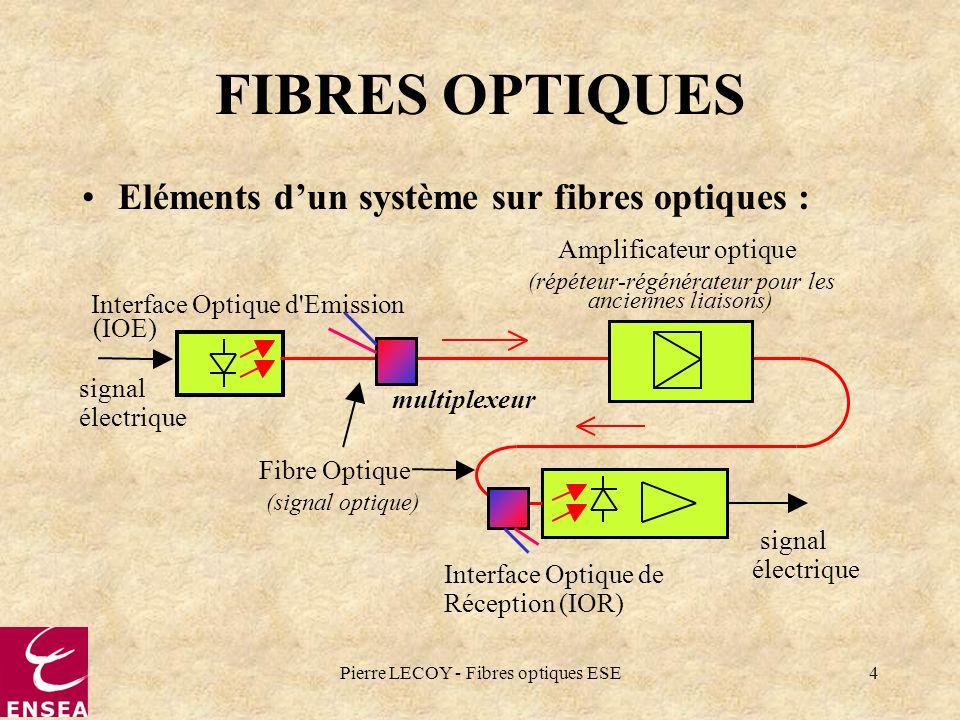 Pierre LECOY - Fibres optiques ESE