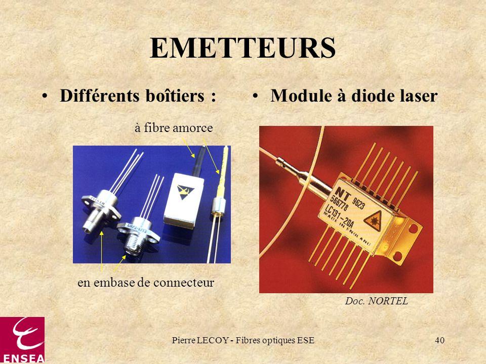 EMETTEURS Différents boîtiers : Module à diode laser à fibre amorce