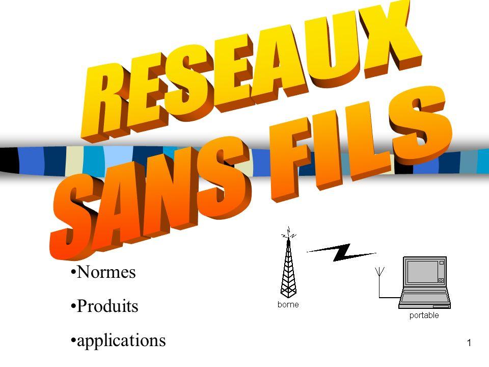 RESEAUX SANS FILS Normes Produits applications MRIM Nancy JPB