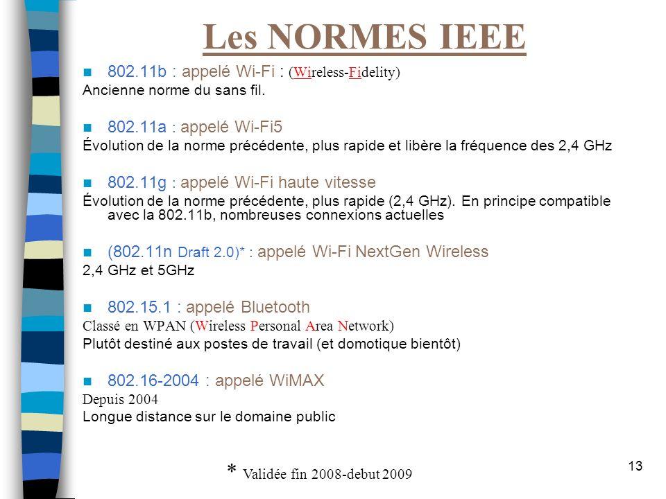 Les NORMES IEEE * Validée fin 2008-debut 2009