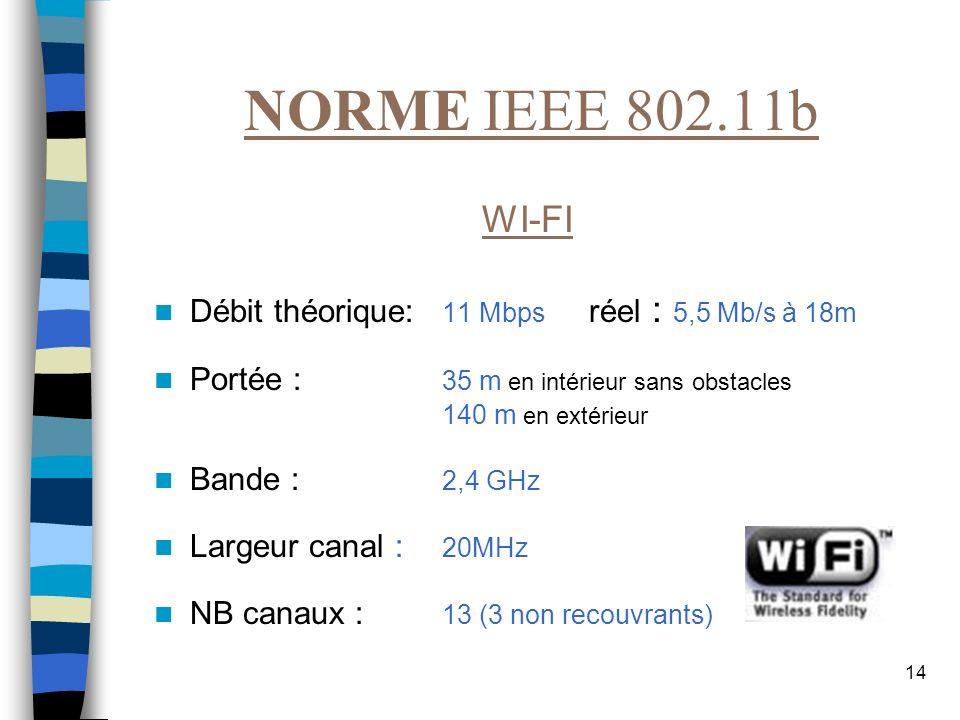 NORME IEEE 802.11b WI-FI. Débit théorique: 11 Mbps réel : 5,5 Mb/s à 18m. Portée : 35 m en intérieur sans obstacles.