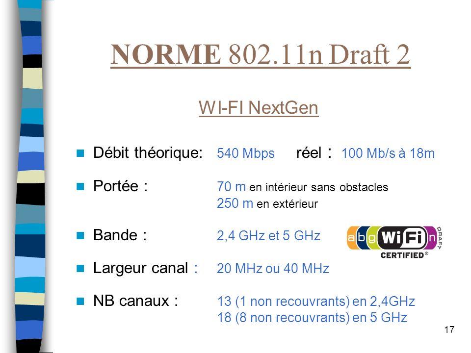 NORME 802.11n Draft 2 WI-FI NextGen