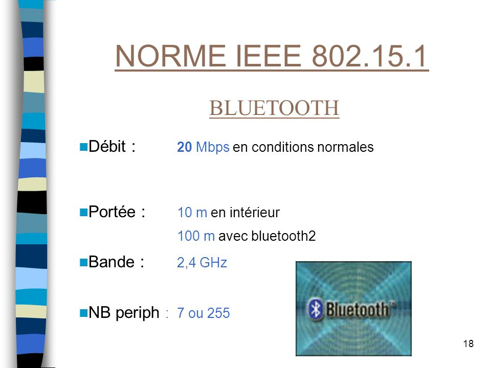 NORME IEEE 802.15.1 BLUETOOTH Débit : 20 Mbps en conditions normales