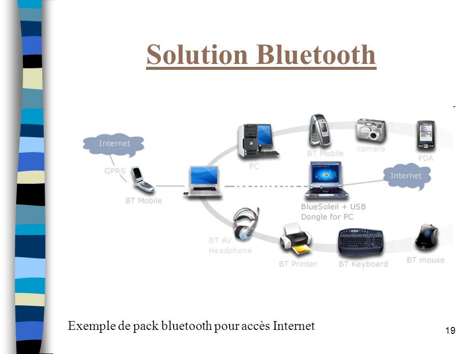 Solution Bluetooth Exemple de pack bluetooth pour accès Internet
