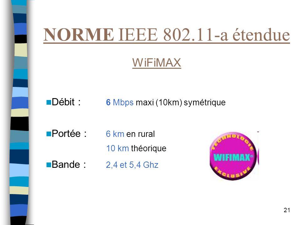 NORME IEEE 802.11-a étendue WiFiMAX