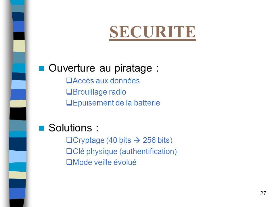 SECURITE Ouverture au piratage : Solutions : Accès aux données