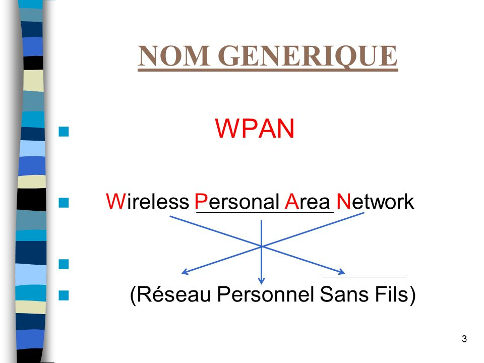 NOM GENERIQUE WPAN Wireless Personal Area Network