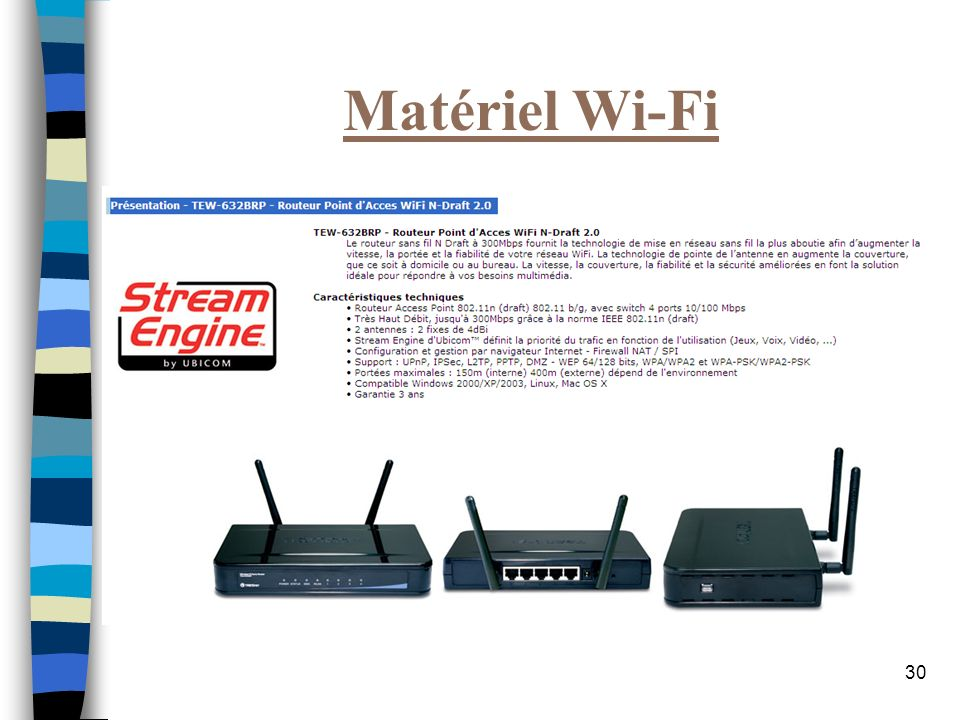 Matériel Wi-Fi