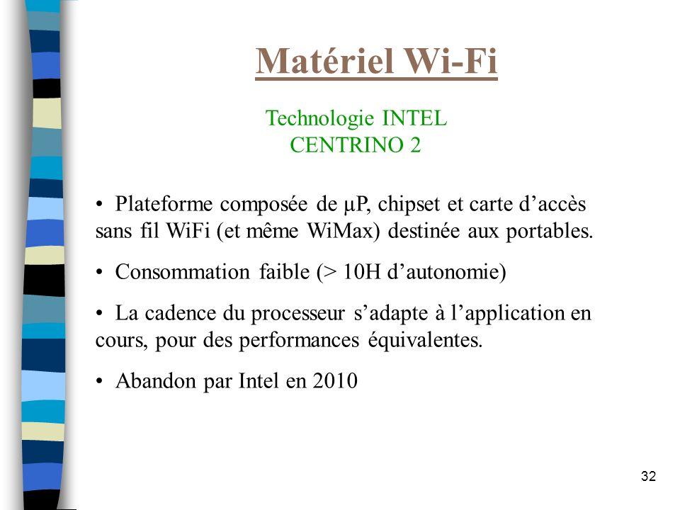 Technologie INTEL CENTRINO 2