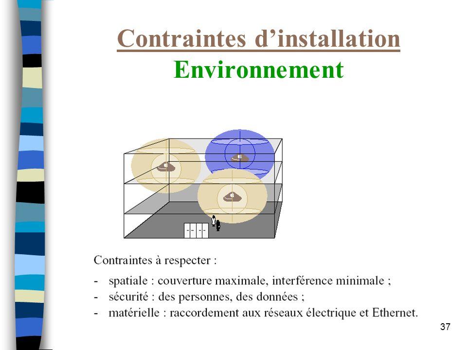Contraintes d'installation Environnement
