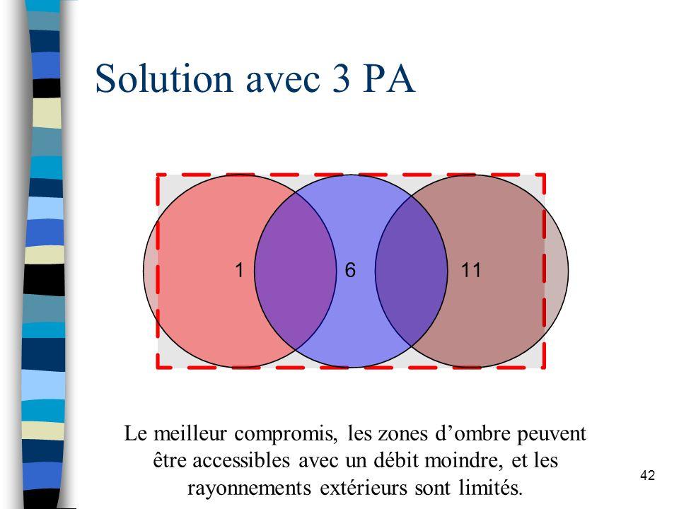 Solution avec 3 PA