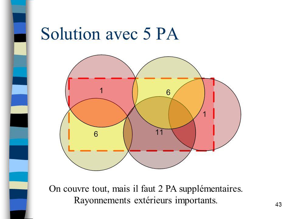 Solution avec 5 PA On couvre tout, mais il faut 2 PA supplémentaires.