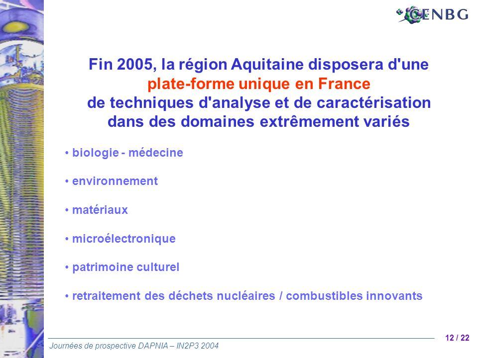 Fin 2005, la région Aquitaine disposera d une plate-forme unique en France de techniques d analyse et de caractérisation dans des domaines extrêmement variés
