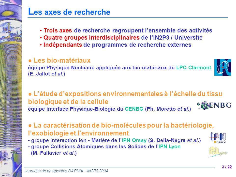 Les axes de recherche Trois axes de recherche regroupent l'ensemble des activités. Quatre groupes interdisciplinaires de l'IN2P3 / Université