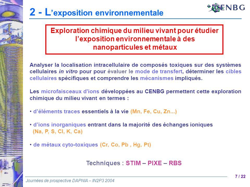 2 - L'exposition environnementale